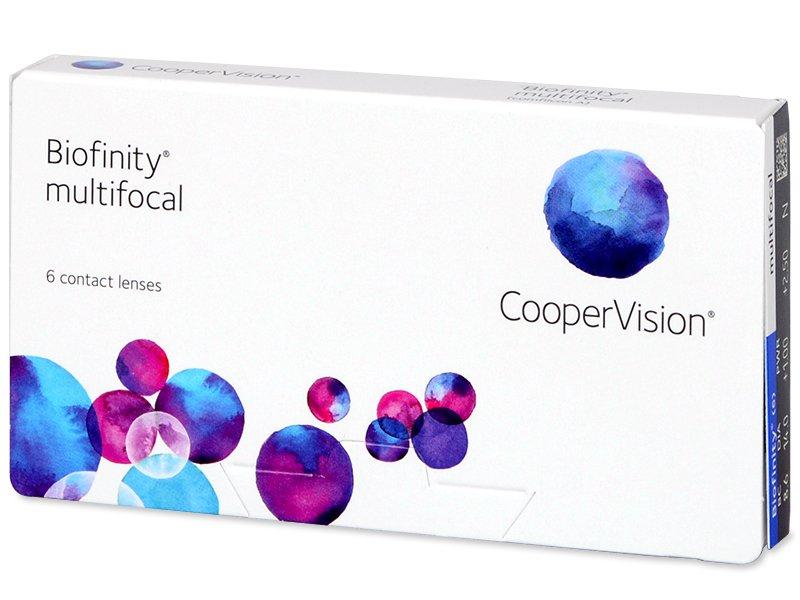 Multifokale kontaktlinser